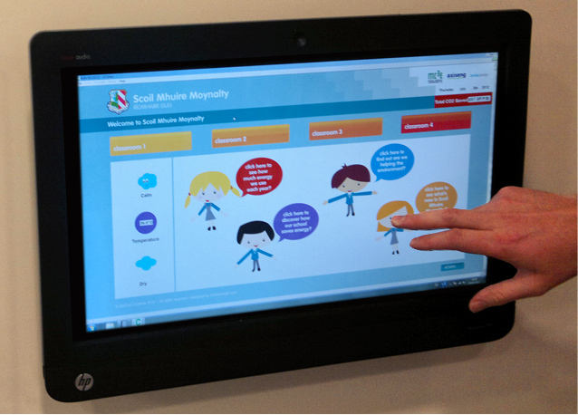 touch screen graphics